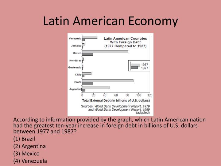 Latin American Economy