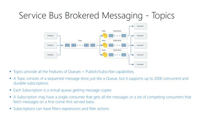 Topics provide all the Features of Queues + Publish/Subscribe capabilities.