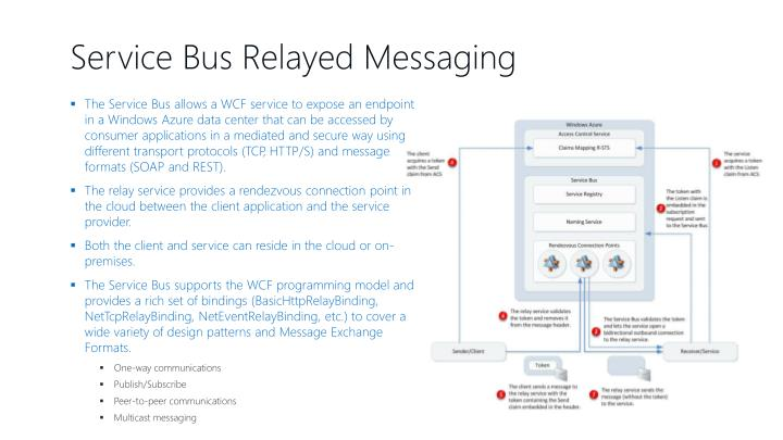 Service Bus Relayed Messaging
