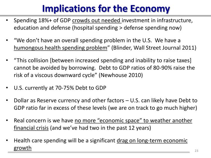 Implications for the Economy