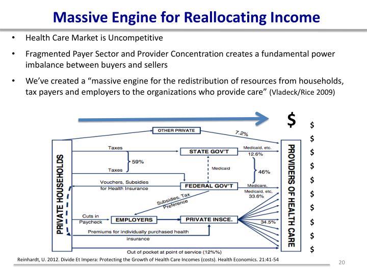 Massive Engine for Reallocating Income