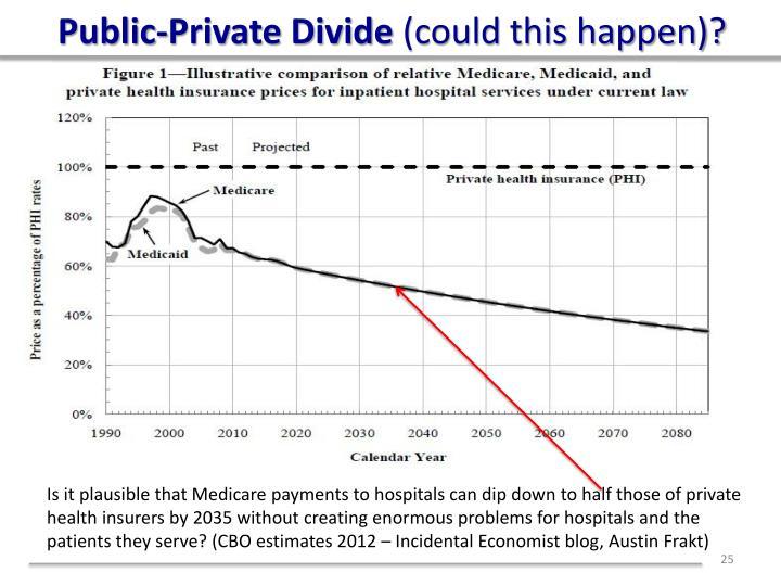 Public-Private Divide