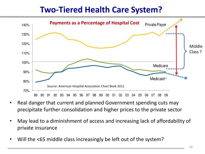 Two-Tiered Health Care System?