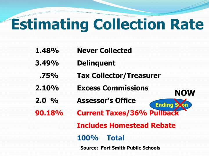 Estimating Collection Rate