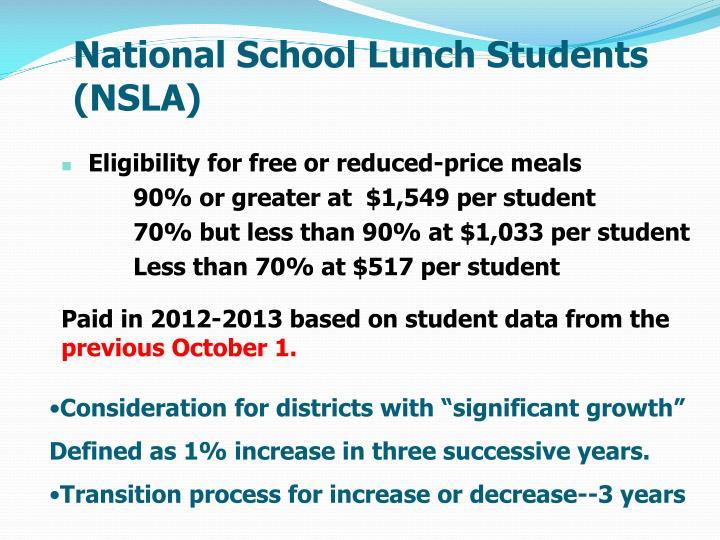 National School Lunch Students  (NSLA)