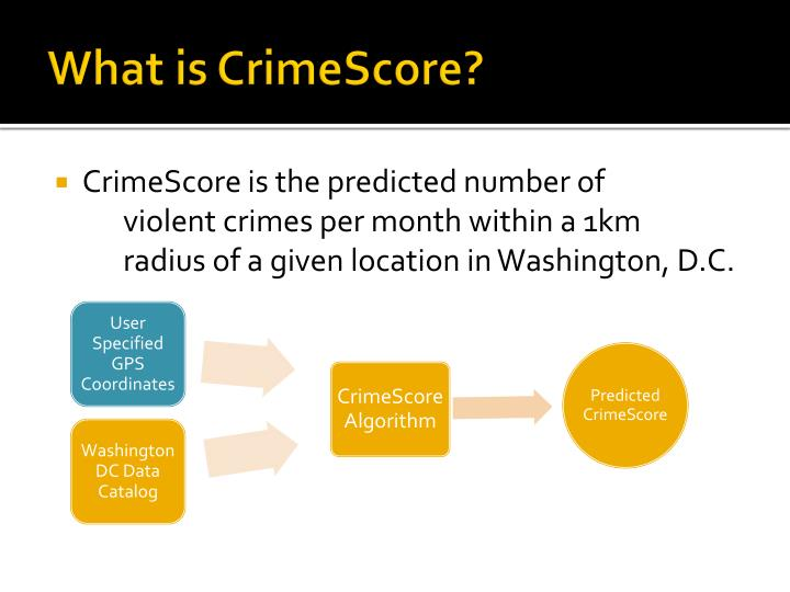 What is crimescore