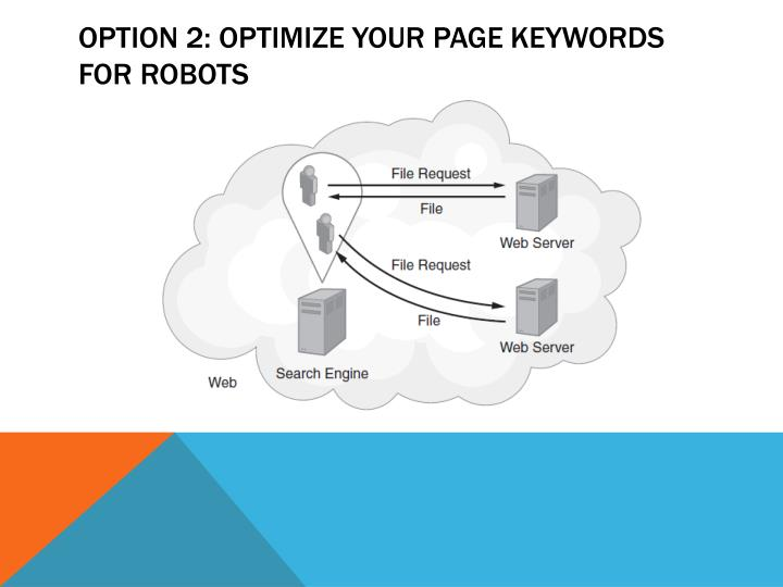Option 2: Optimize Your Page
