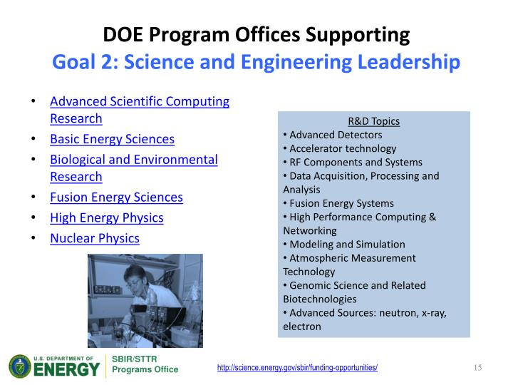 DOE Program Offices Supporting