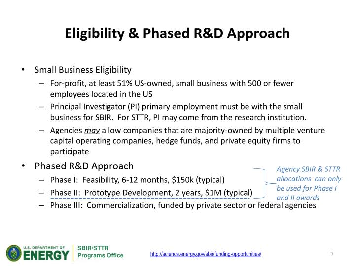 Eligibility & Phased R&D Approach