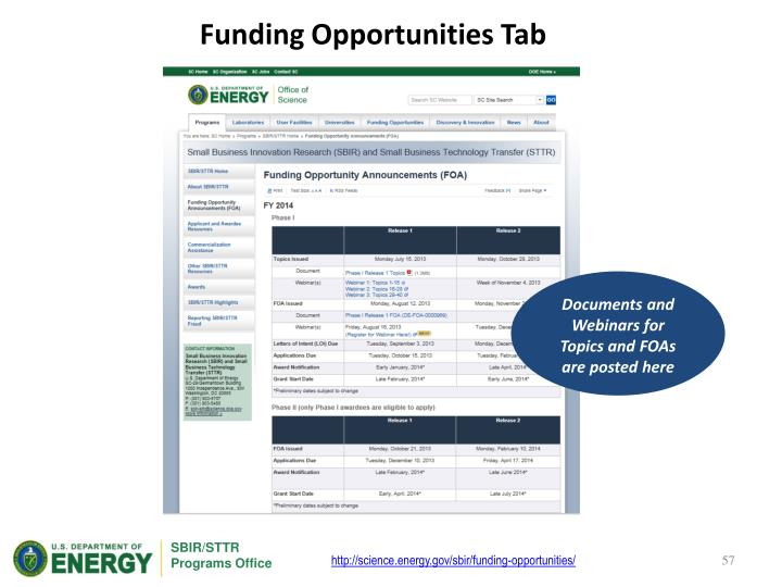Funding Opportunities Tab