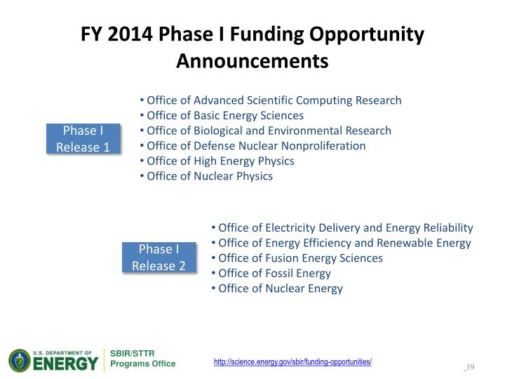 FY 2014 Phase I Funding Opportunity Announcements