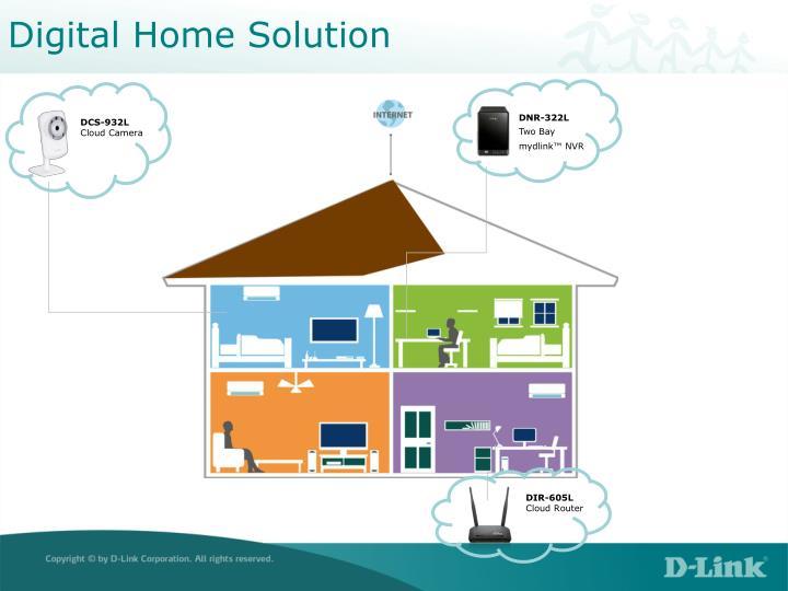 Digital home solution