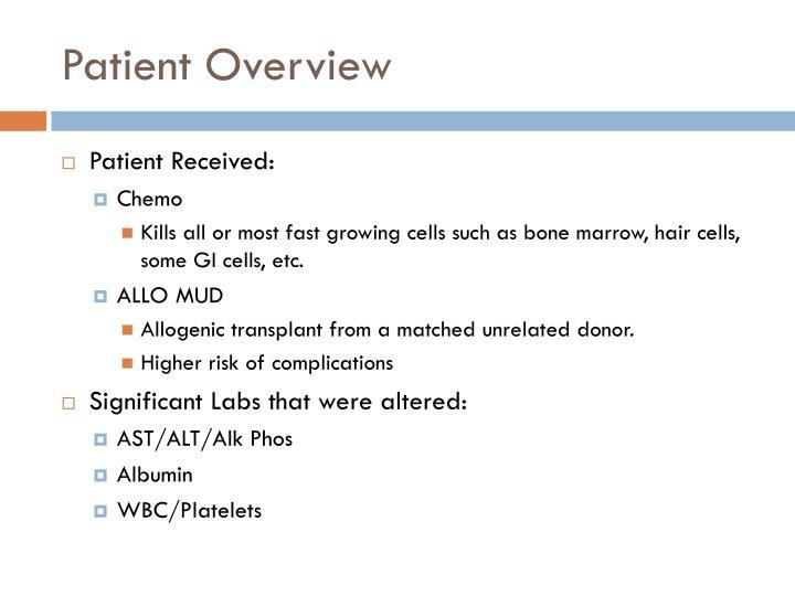 Patient overview1