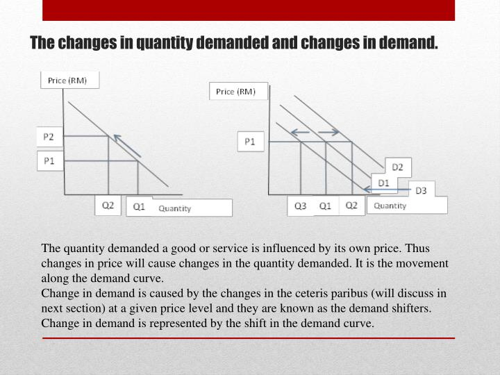 The quantity demanded a good or service is influenced by its own price.
