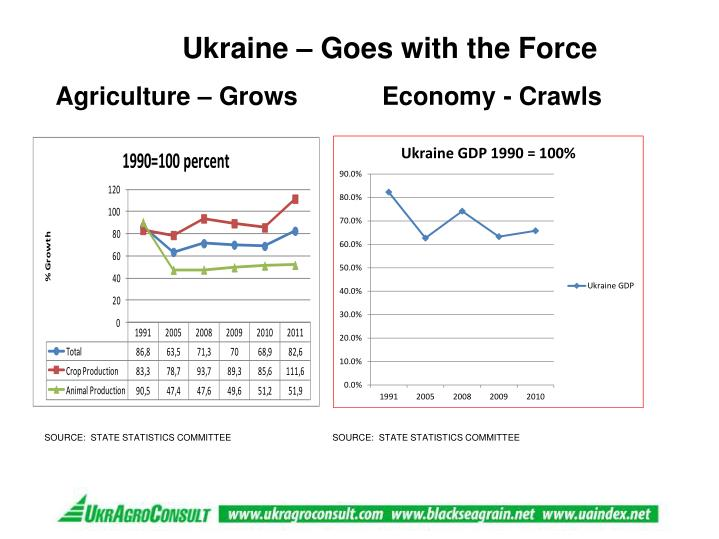 Ukraine – Goes with the Force