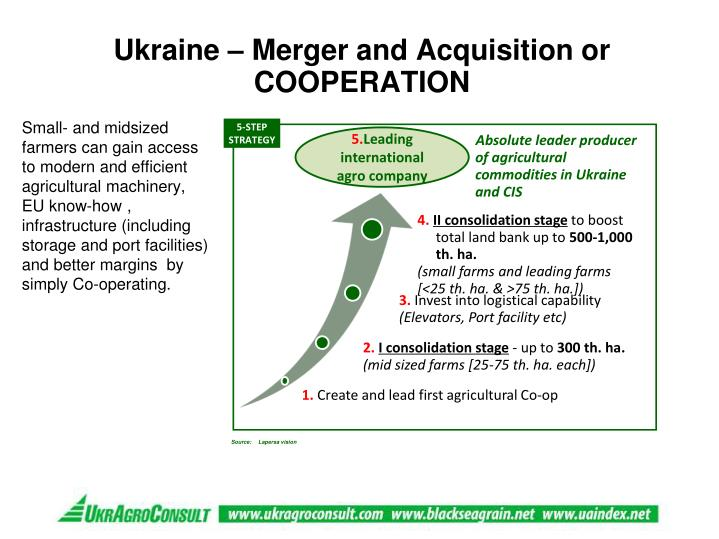 Ukraine – Merger and Acquisition or COOPERATION