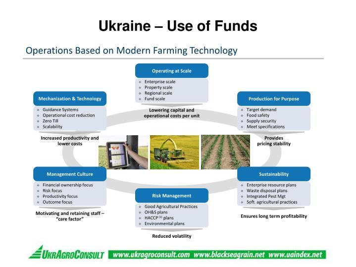 Ukraine – Use of Funds
