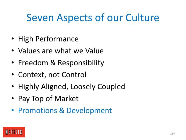 Seven Aspects of our Culture