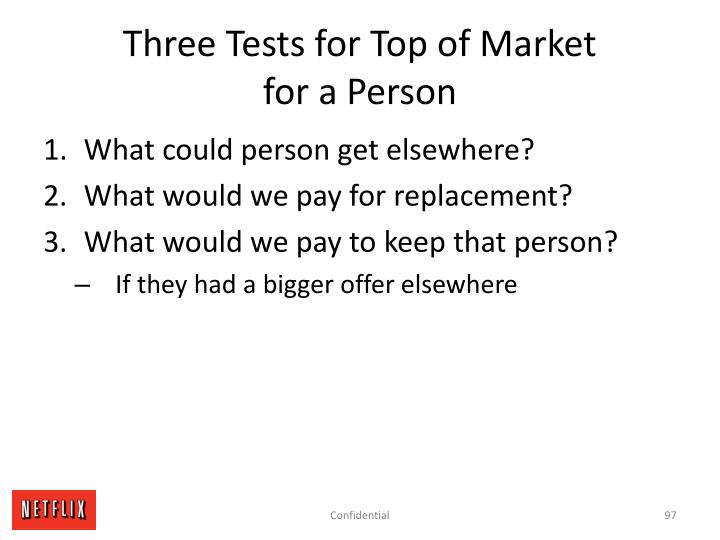 Three Tests for Top of Market