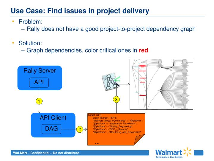 Use Case: Find issues in project delivery