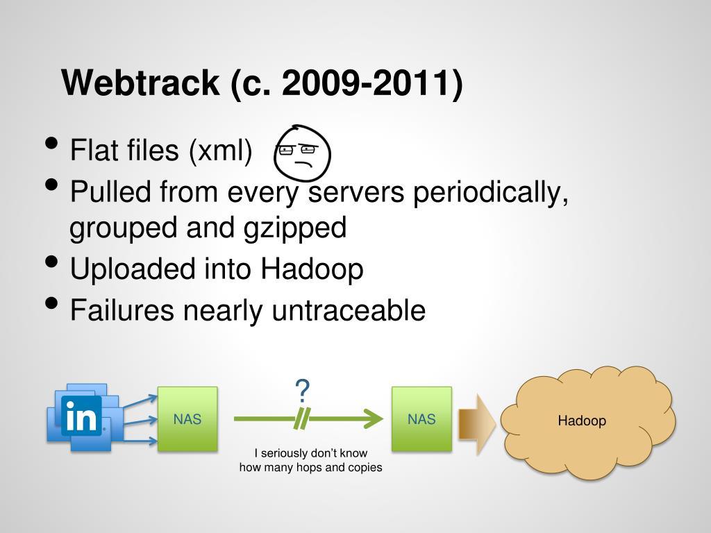 PPT - Hadoop @ PowerPoint Presentation - ID:1697334