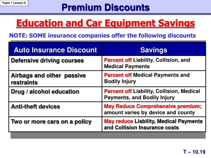 Premium Discounts