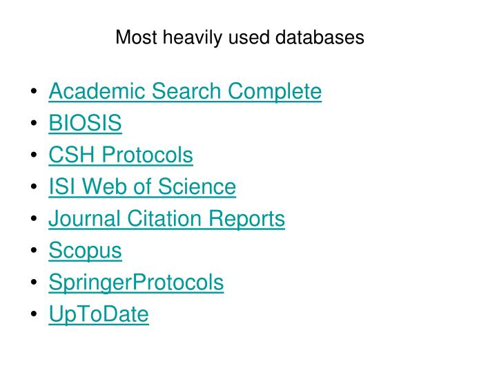 Most heavily used databases
