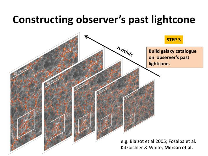Constructing observer's past