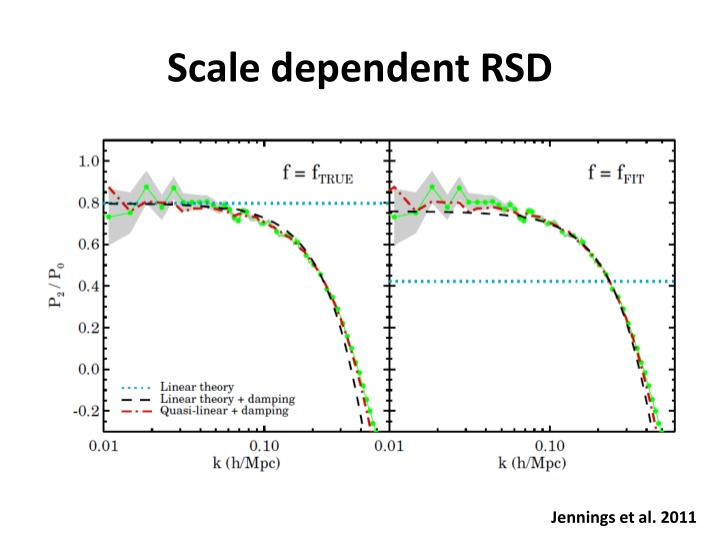 Scale dependent RSD