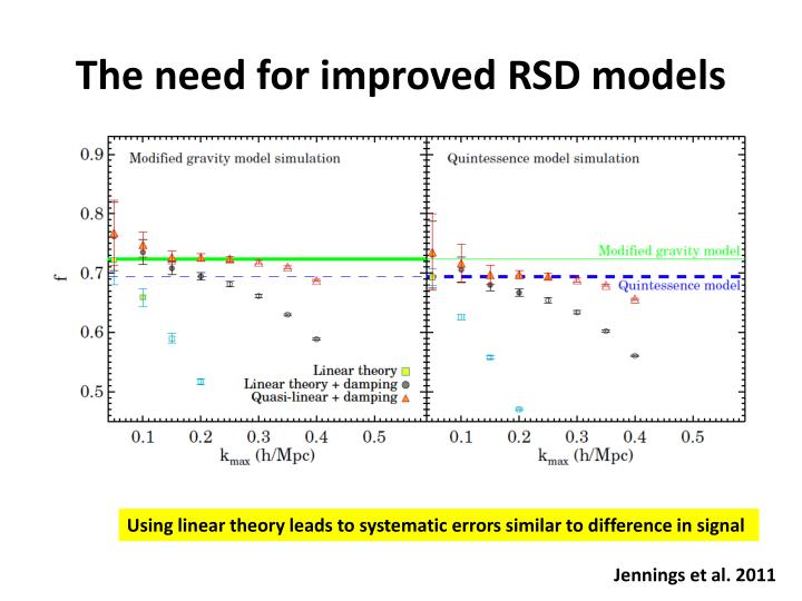 The need for improved RSD models