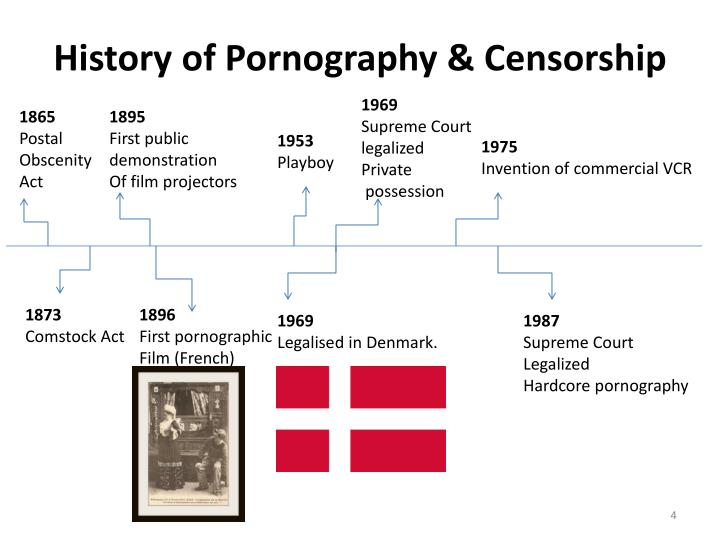 an analysis of censorship on internet ponography Disabling internet access is an extreme form of internet censorship in which a population's internet access is blocked completely, a coarse but technically more straightforward.