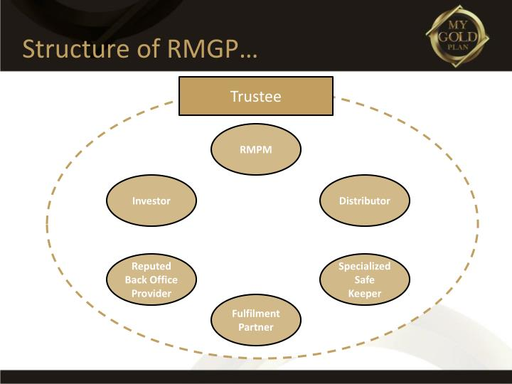 Structure of RMGP…