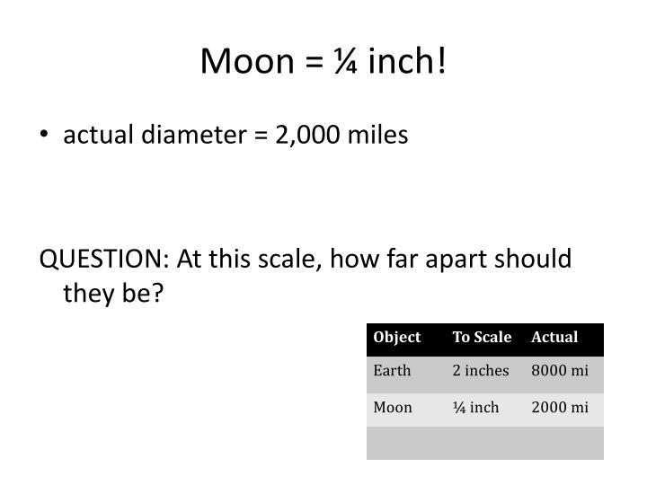 Moon = ¼ inch!