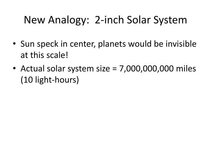 New Analogy:  2-inch Solar System