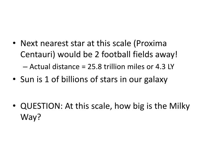 Next nearest star at this scale (Proxima Centauri) would be 2 football fields away!