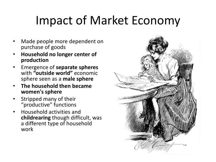 Impact of Market