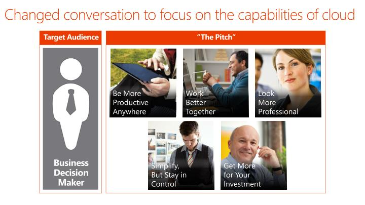 Changed conversation to focus on the capabilities of cloud