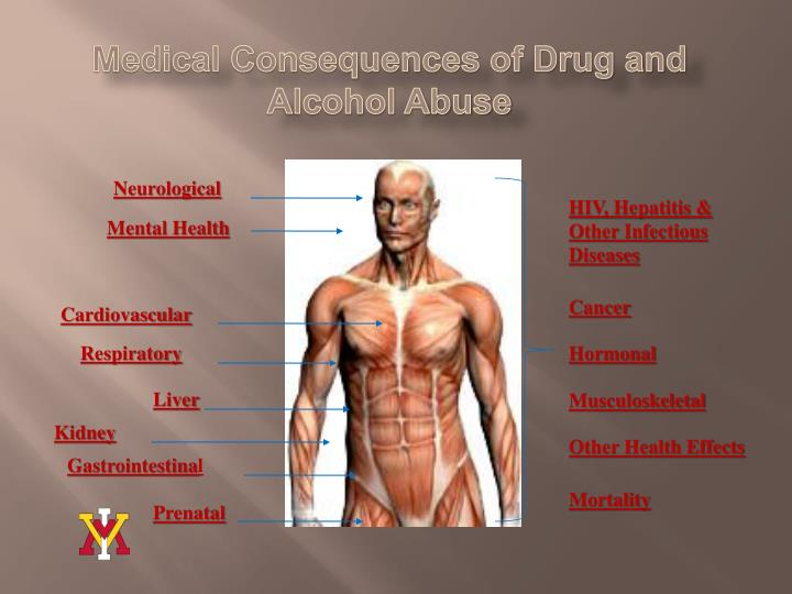 Medical Consequences of Drug and Alcohol Abuse