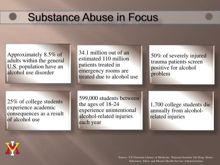 Substance Abuse in Focus