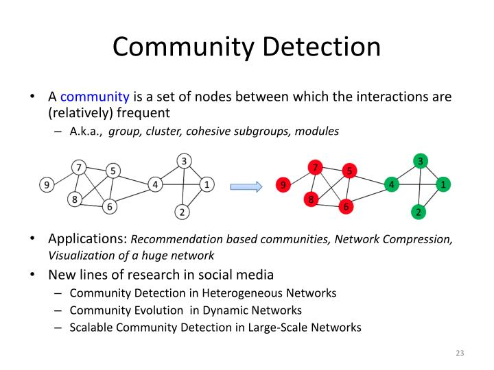 Community Detection