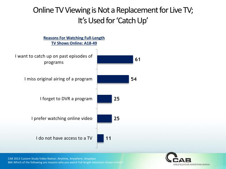 online tv viewing is not a replacement for live tv it s used for catch up n.