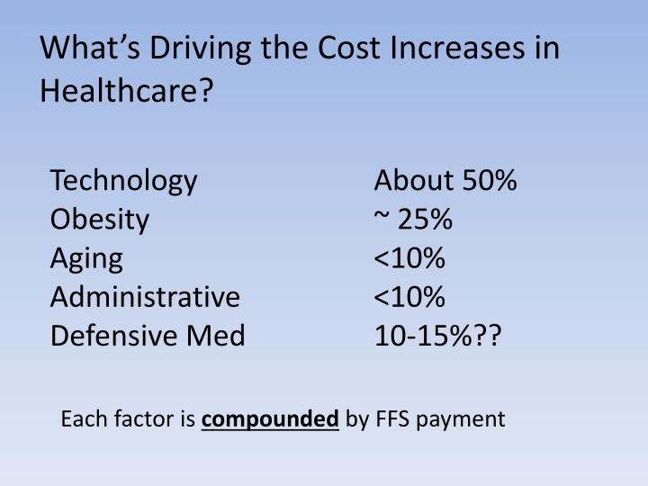 What's Driving the Cost Increases in Healthcare?