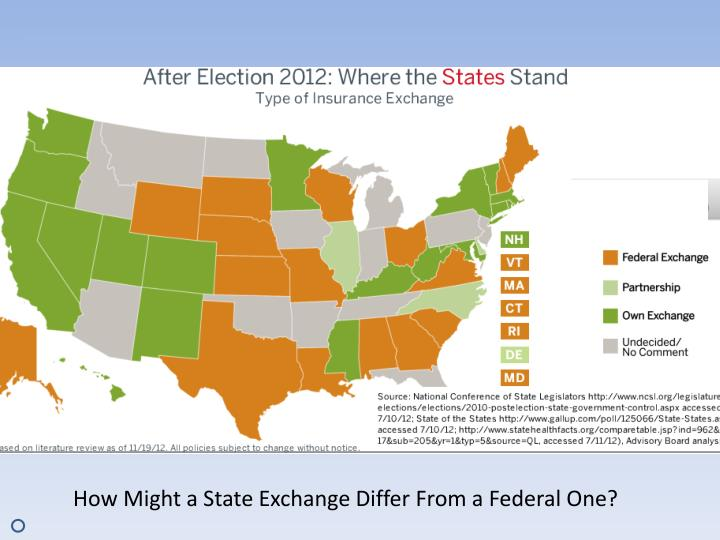 How Might a State Exchange Differ From a Federal One?