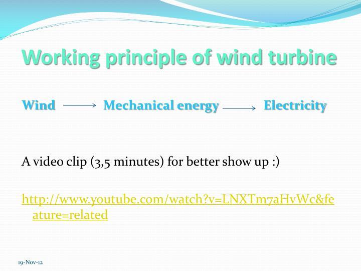 Working principle of wind turbine