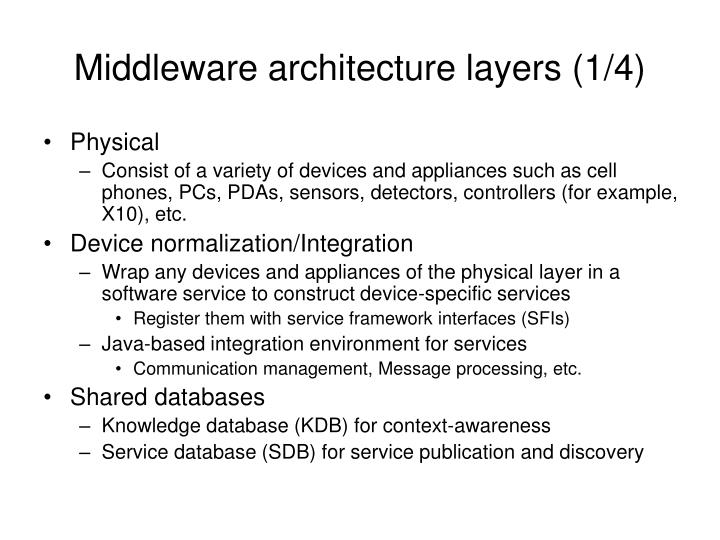 Middleware architecture layers (1/4)
