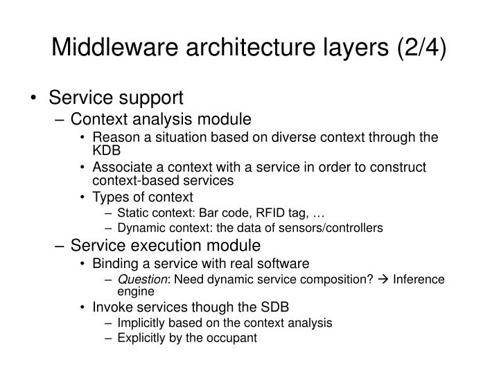 Middleware architecture layers (2/4)