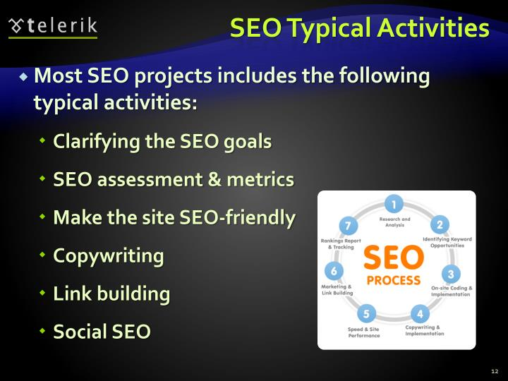 SEO Typical Activities