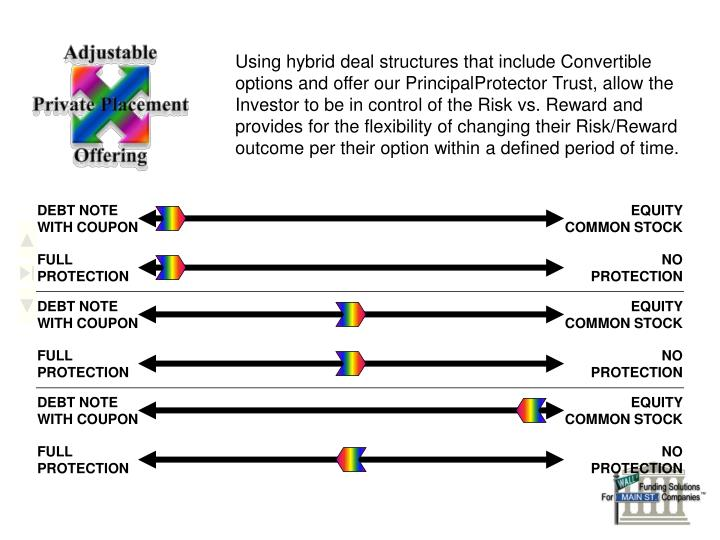Using hybrid deal structures that include Convertible