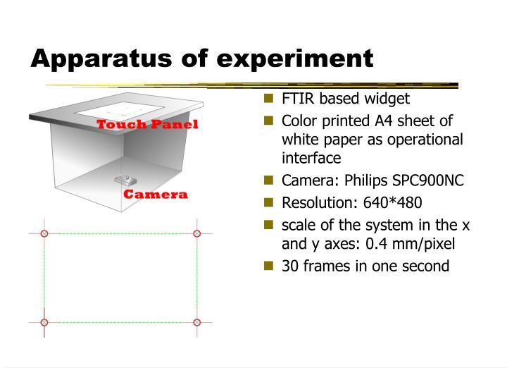Apparatus of experiment
