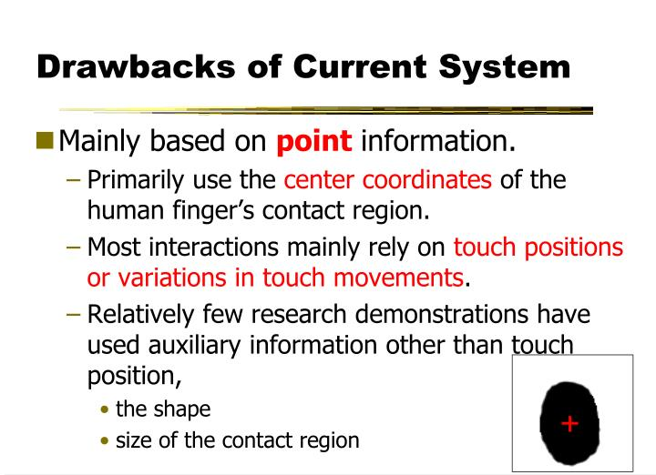 Drawbacks of Current System